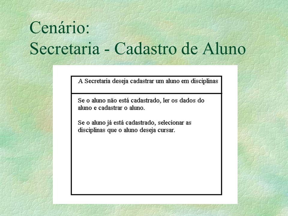 Cenário: Secretaria - Cadastro de Aluno