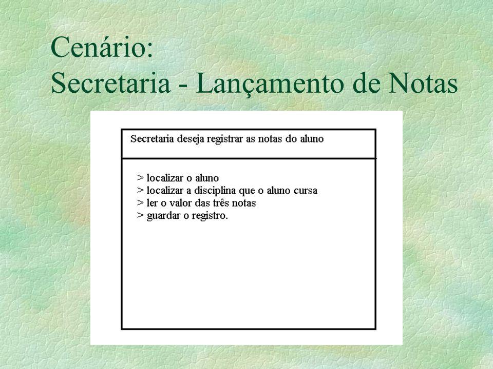 Cenário: Secretaria - Lançamento de Notas