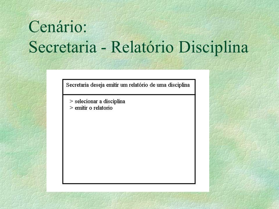 Cenário: Secretaria - Relatório Disciplina