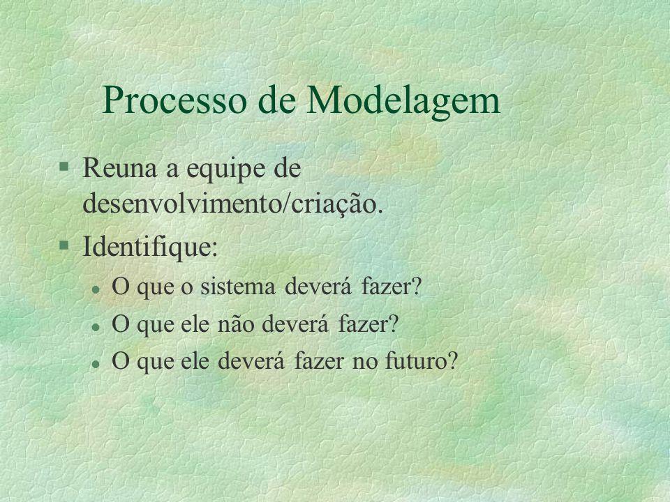 Processo de Modelagem §Reuna a equipe de desenvolvimento/criação. §Identifique: l O que o sistema deverá fazer? l O que ele não deverá fazer? l O que