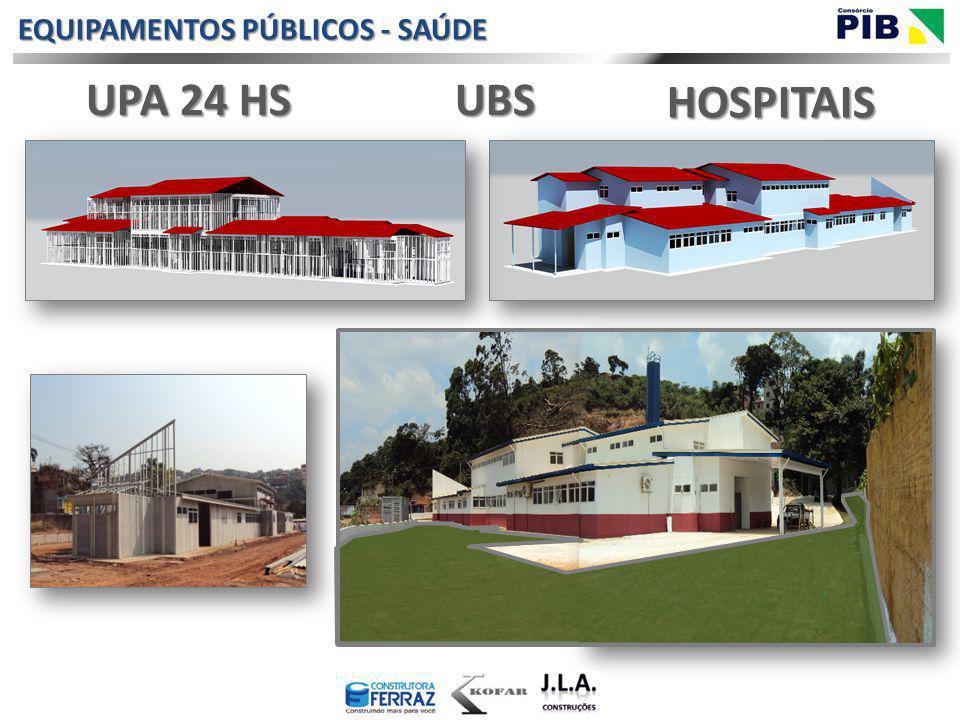 EQUIPAMENTOS PÚBLICOS - SAÚDE UBS UPA 24 HS HOSPITAIS