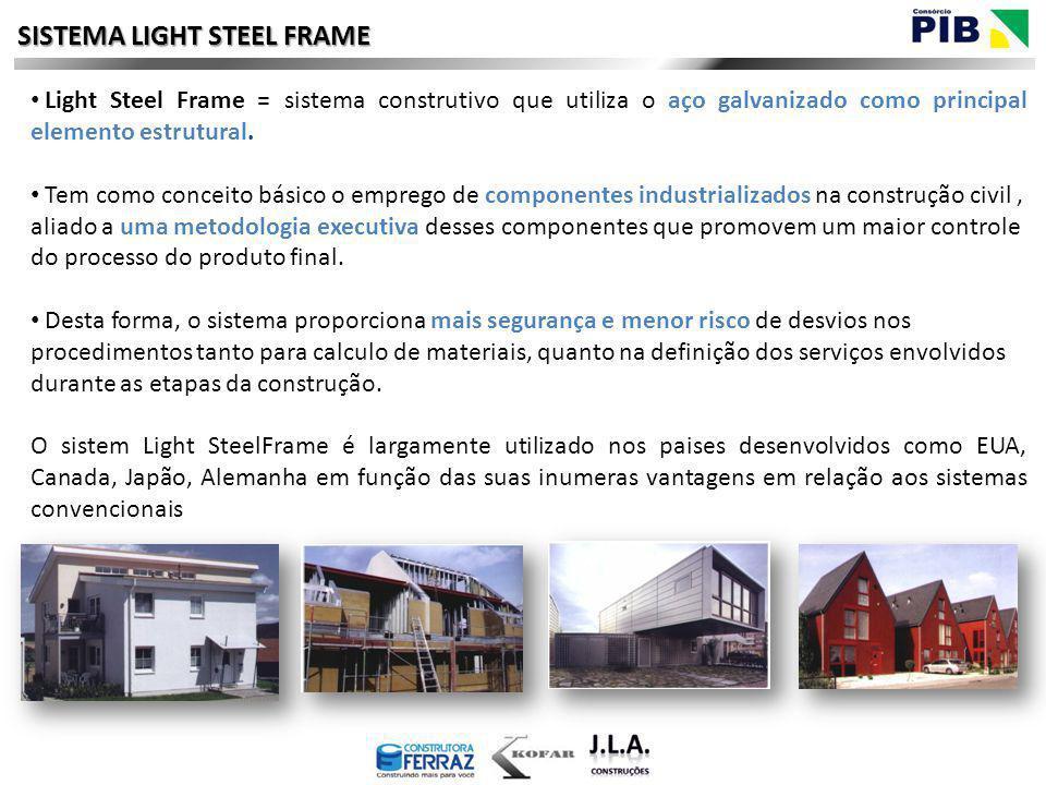 Light Steel Frame = sistema construtivo que utiliza o aço galvanizado como principal elemento estrutural. Tem como conceito básico o emprego de compon