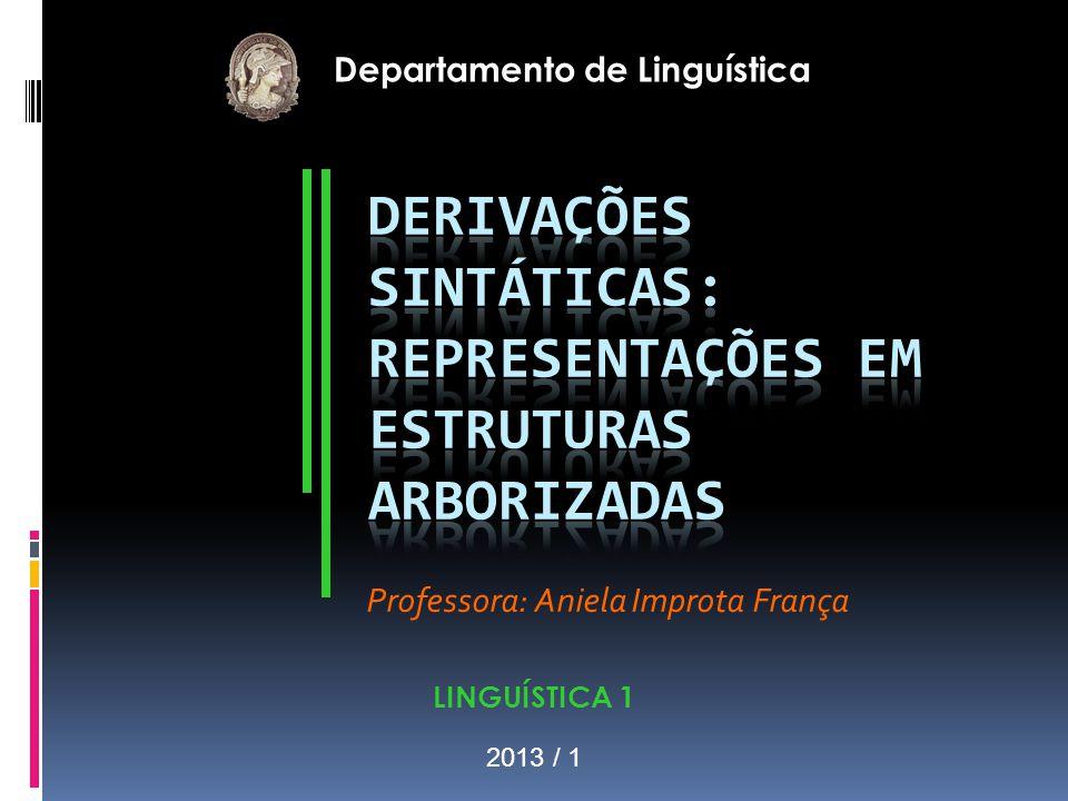 Professora: Aniela Improta França Departamento de Linguística 2013 / 1 LINGUÍSTICA 1