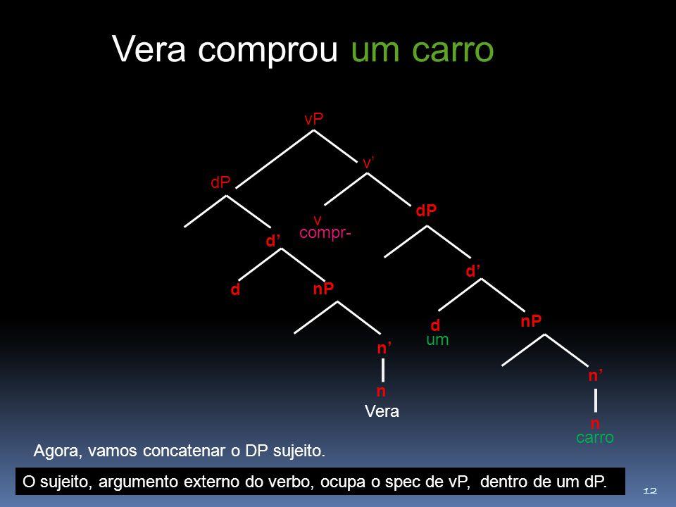 12 dP v v' dP vP Vera compr- um O sujeito, argumento externo do verbo, ocupa o spec de vP, dentro de um dP.