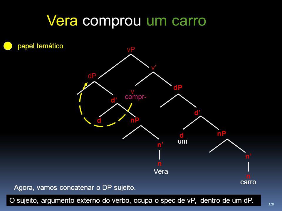 13 dP v v' dP vP compr- um O sujeito, argumento externo do verbo, ocupa o spec de vP, dentro de um dP. d' d nP n' carro n Vera comprou um carro d' d A