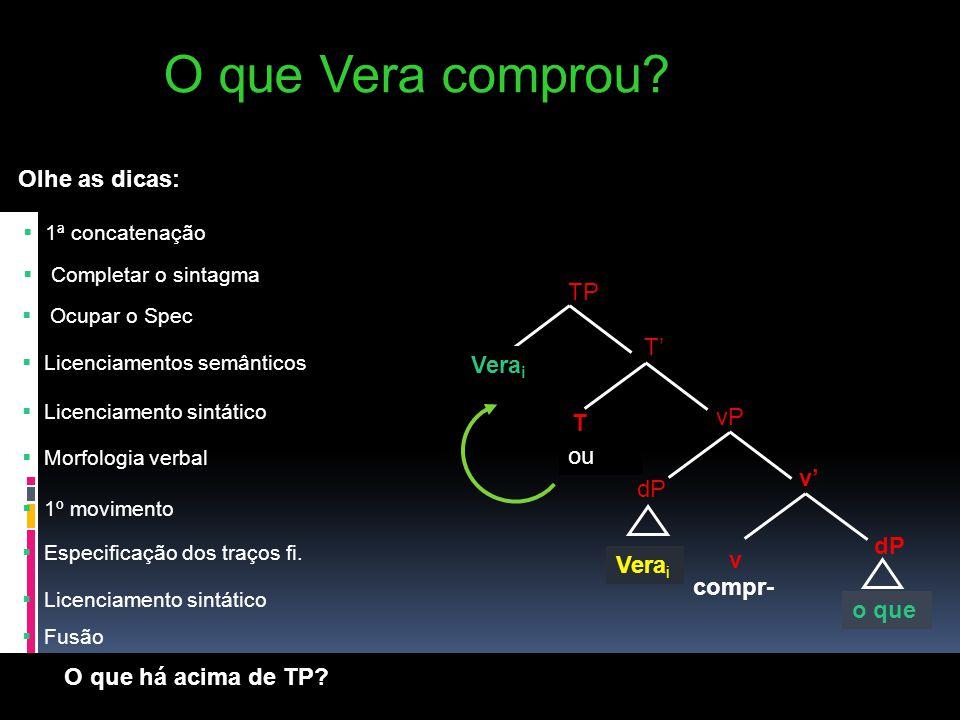 23 dP v v' dP vP o que titi T T' [φ][φ] TP Vera i O que Vera comprou? Olhe as dicas:  1ª concatenação  Completar o sintagma  Ocupar o Spec  Licenc