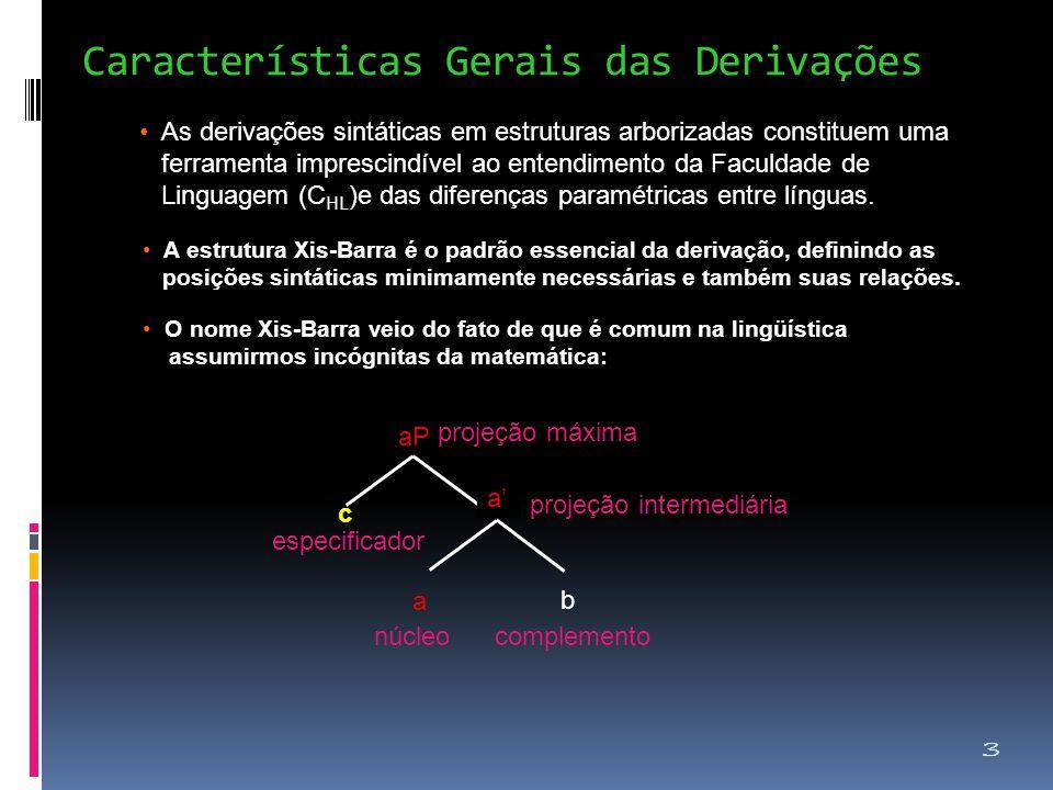 Características Gerais das Derivações 3 As derivações sintáticas em estruturas arborizadas constituem uma ferramenta imprescindível ao entendimento da Faculdade de Linguagem (C HL )e das diferenças paramétricas entre línguas.