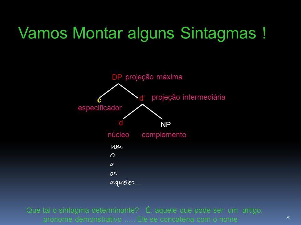 5 Vamos Montar alguns Sintagmas ! Que tal o sintagma determinante? É, aquele que pode ser um artigo, pronome demonstrativo..... Ele se concatena com o