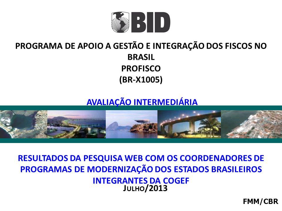 J ULHO /2013 PROGRAMA DE APOIO A GESTÃO E INTEGRAÇÃO DOS FISCOS NO BRASIL PROFISCO (BR-X1005) AVALIAÇÃO INTERMEDIÁRIA FMM/CBR RESULTADOS DA PESQUISA W