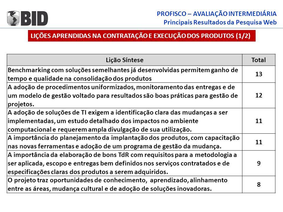 PROFISCO – AVALIAÇÃO INTERMEDIÁRIA Principais Resultados da Pesquisa Web LIÇÕES APRENDIDAS NA CONTRATAÇÃO E EXECUÇÃO DOS PRODUTOS (1/2) Lição SínteseT