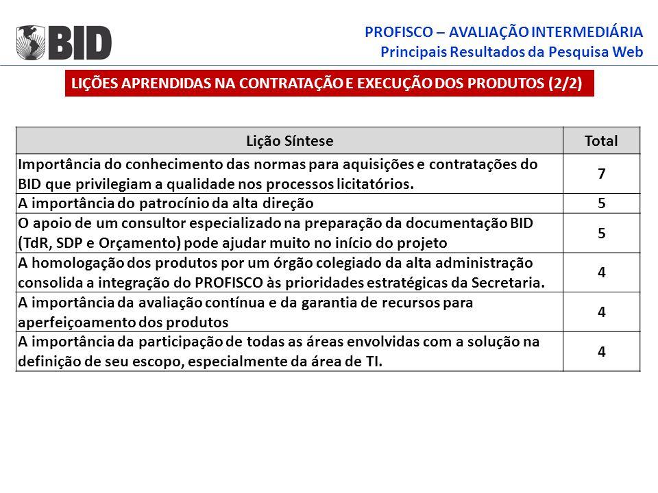 PROFISCO – AVALIAÇÃO INTERMEDIÁRIA Principais Resultados da Pesquisa Web Lição SínteseTotal Importância do conhecimento das normas para aquisições e c