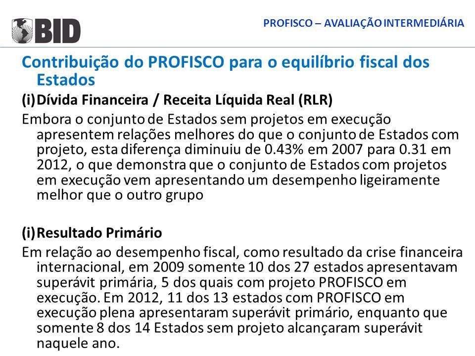 Contribuição do PROFISCO para o equilíbrio fiscal dos Estados (i)Dívida Financeira / Receita Líquida Real (RLR) Embora o conjunto de Estados sem proje