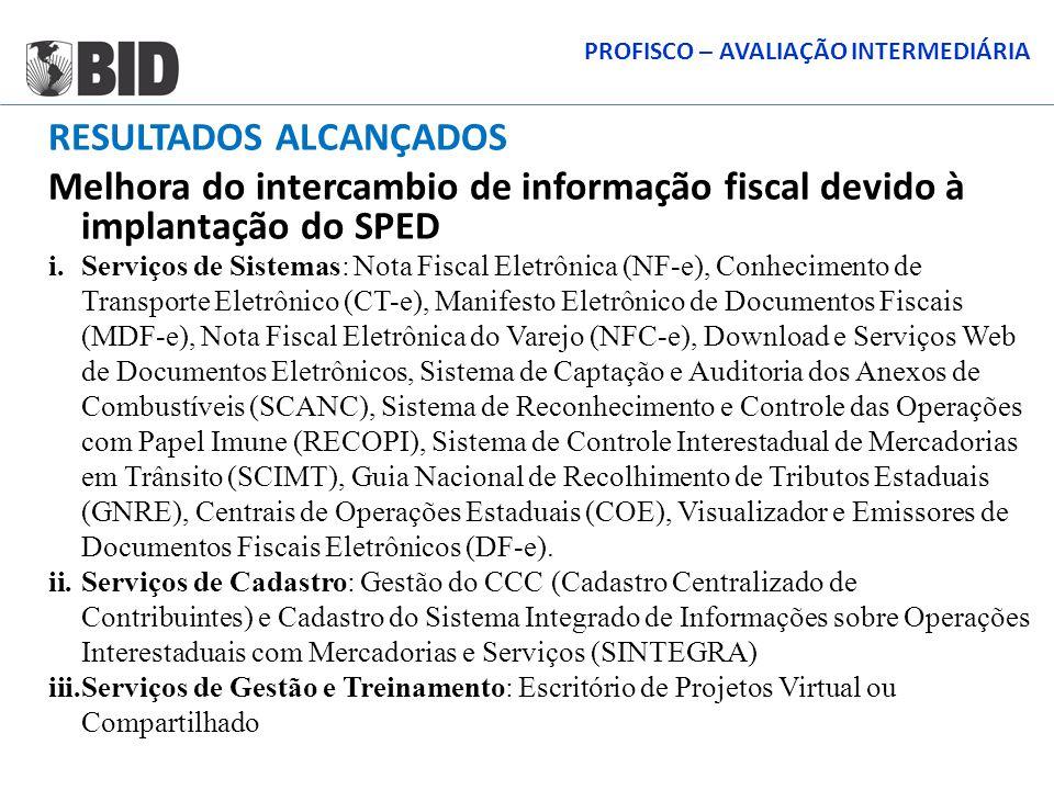 RESULTADOS ALCANÇADOS Melhora do intercambio de informação fiscal devido à implantação do SPED i.Serviços de Sistemas: Nota Fiscal Eletrônica (NF-e),