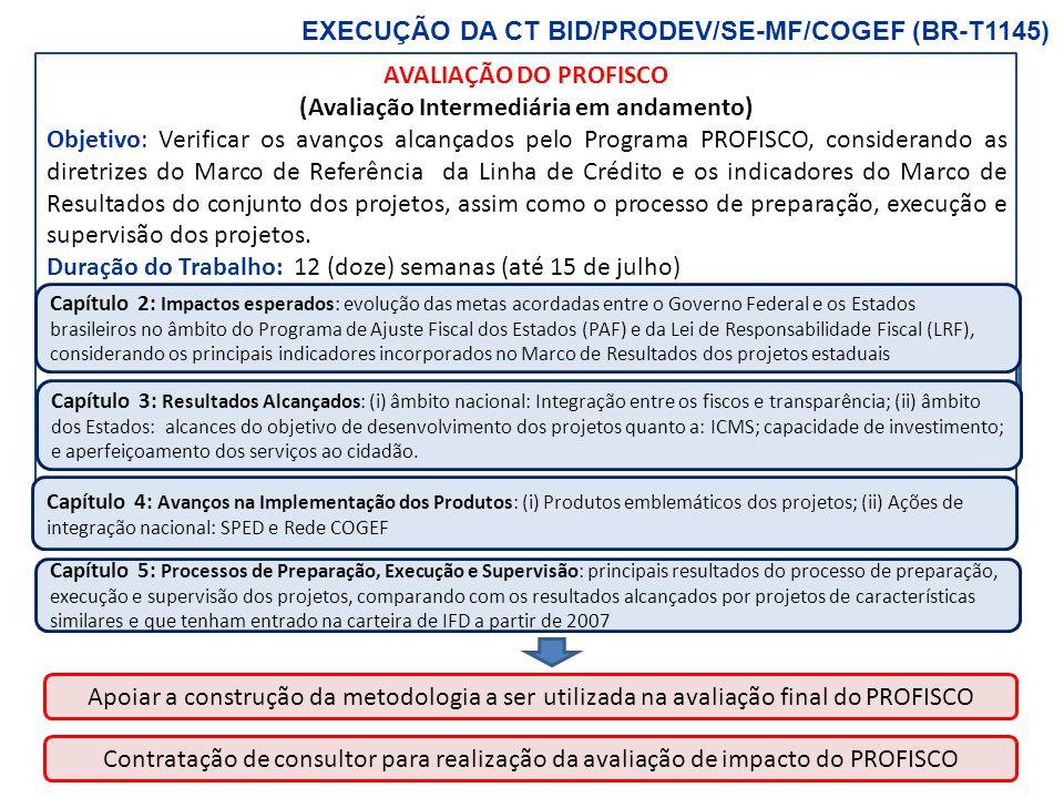 EXECUÇÃO DA CT BID/PRODEV/SE-MF/COGEF (BR-T1145) AVALIAÇÃO DO PROFISCO (Avaliação Intermediária em andamento) Objetivo: Verificar os avanços alcançado