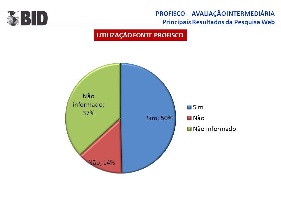 PROFISCO – AVALIAÇÃO INTERMEDIÁRIA Principais Resultados da Pesquisa Web UTILIZAÇÃO FONTE PROFISCO
