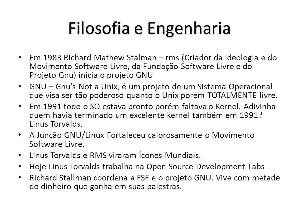 Filosofia e Engenharia Em 1983 Richard Mathew Stalman – rms (Criador da Ideologia e do Movimento Software Livre, da Fundação Software Livre e do Proje