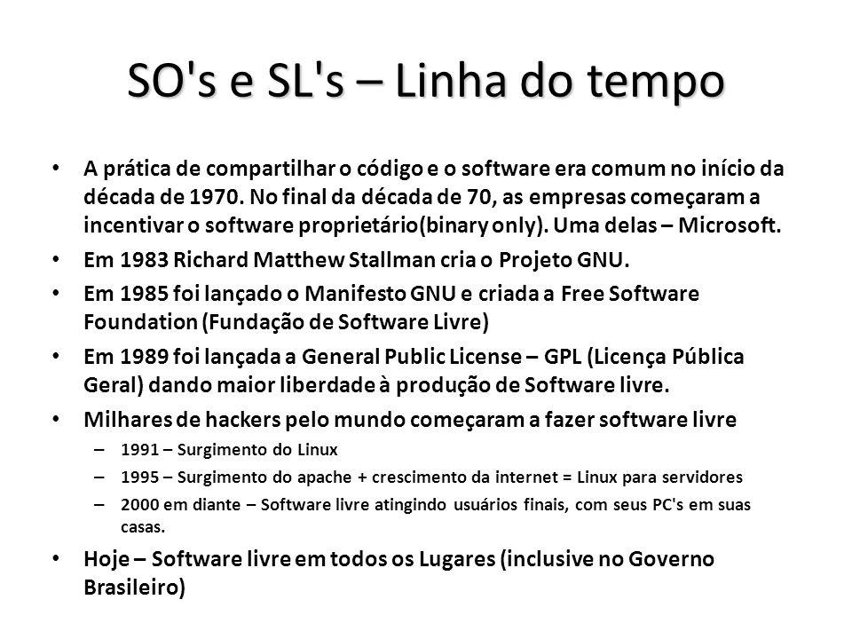 SO's e SL's – Linha do tempo A prática de compartilhar o código e o software era comum no início da década de 1970. No final da década de 70, as empre