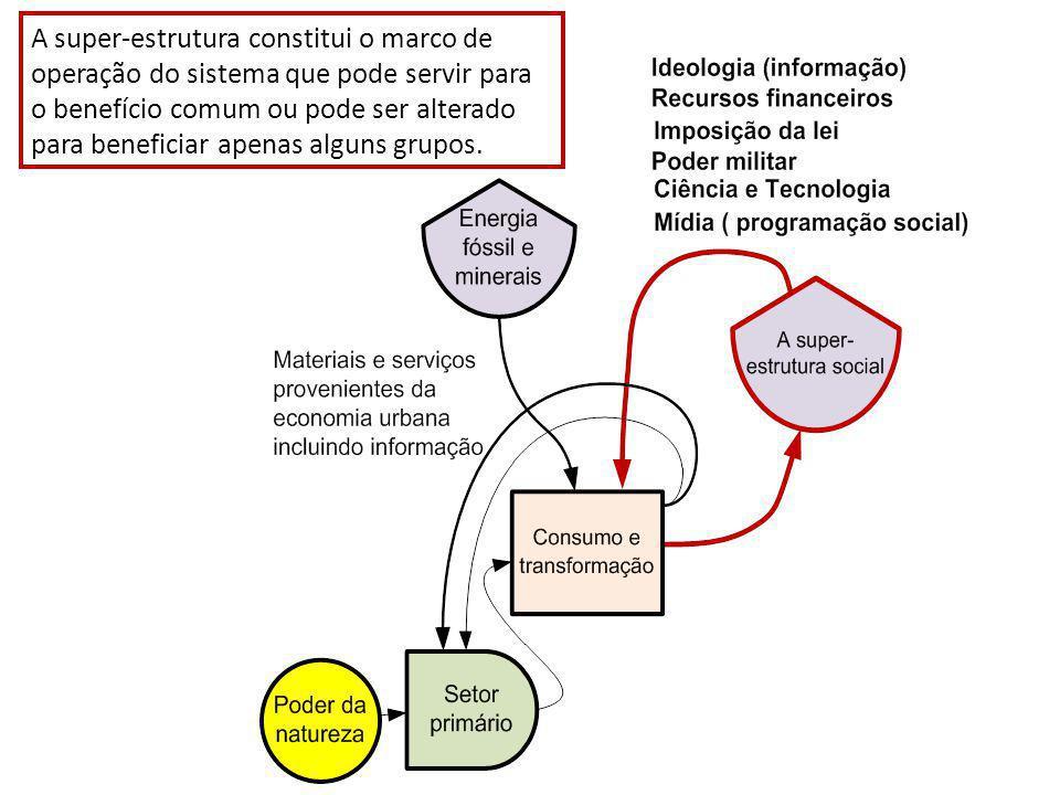 A super-estrutura constitui o marco de operação do sistema que pode servir para o benefício comum ou pode ser alterado para beneficiar apenas alguns g