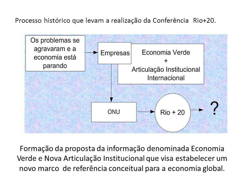 Formação da proposta da informação denominada Economia Verde e Nova Articulação Institucional que visa estabelecer um novo marco de referência conceit