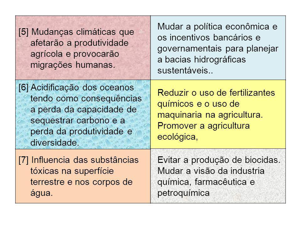 [5] Mudanças climáticas que afetarão a produtividade agrícola e provocarão migrações humanas. Mudar a política econômica e os incentivos bancários e g
