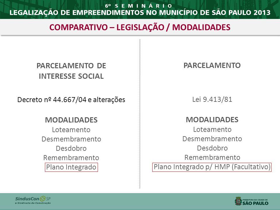 PARCELAMENTO DE INTERESSE SOCIAL Decreto nº 44.667/04 e alterações MODALIDADES Loteamento Desmembramento Desdobro Remembramento Plano Integrado COMPARATIVO – LEGISLAÇÃO / MODALIDADES PARCELAMENTO Lei 9.413/81 MODALIDADES Loteamento Desmembramento Desdobro Remembramento Plano Integrado p/ HMP (Facultativo)