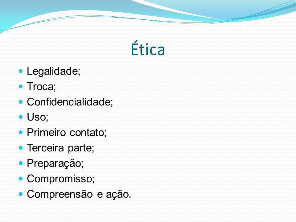 Ética Legalidade; Troca; Confidencialidade; Uso; Primeiro contato; Terceira parte; Preparação; Compromisso; Compreensão e ação.