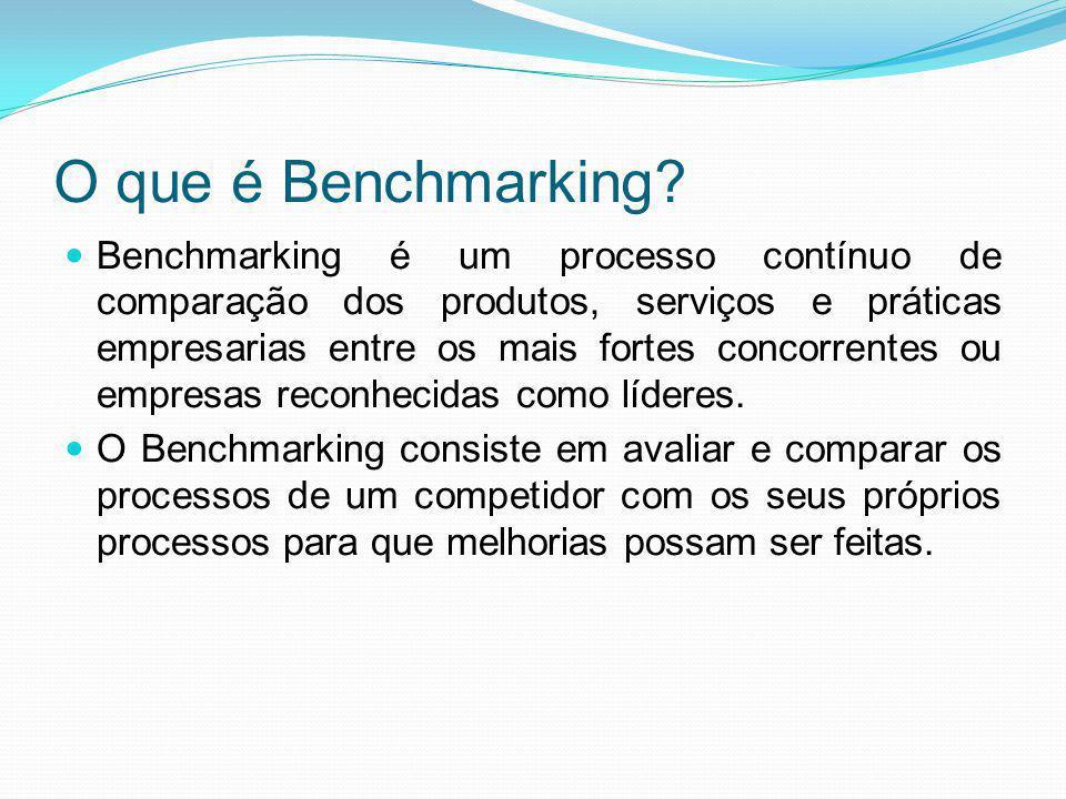 O que é Benchmarking? Benchmarking é um processo contínuo de comparação dos produtos, serviços e práticas empresarias entre os mais fortes concorrente