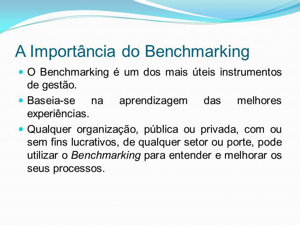 A Importância do Benchmarking O Benchmarking é um dos mais úteis instrumentos de gestão. Baseia-se na aprendizagem das melhores experiências. Qualquer