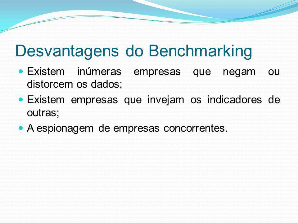 Desvantagens do Benchmarking Existem inúmeras empresas que negam ou distorcem os dados; Existem empresas que invejam os indicadores de outras; A espio