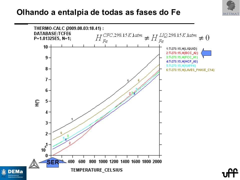 12 © 2005,14 André Luiz V. da Costa e Silva Olhando a entalpia de todas as fases do Fe SER