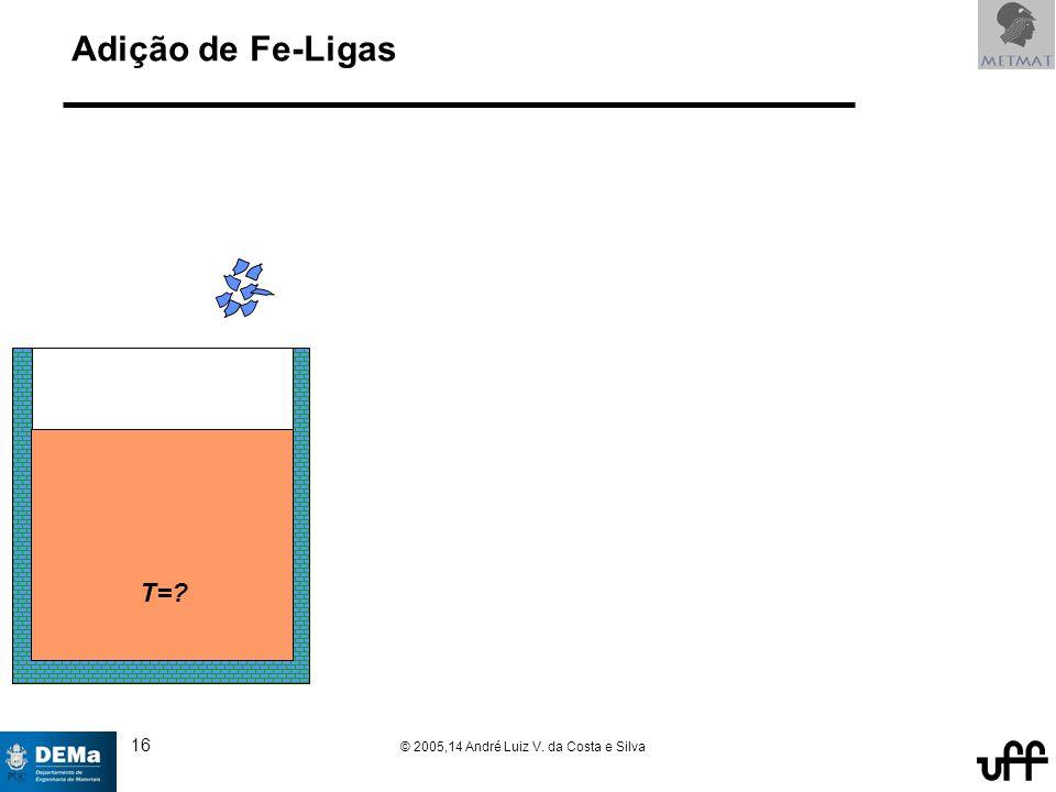 16 © 2005,14 André Luiz V. da Costa e Silva Adição de Fe-Ligas Aço 1600 C T=1600T=.