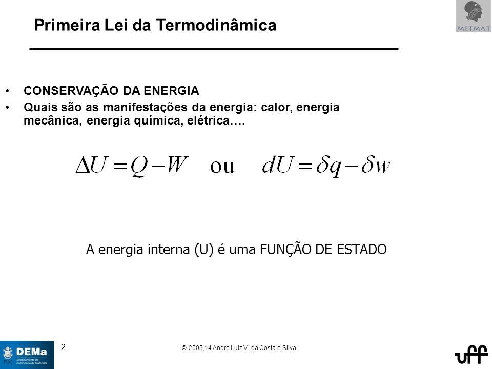 33 © 2005,14 André Luiz V. da Costa e Silva A Temperatura (e a limpeza…)