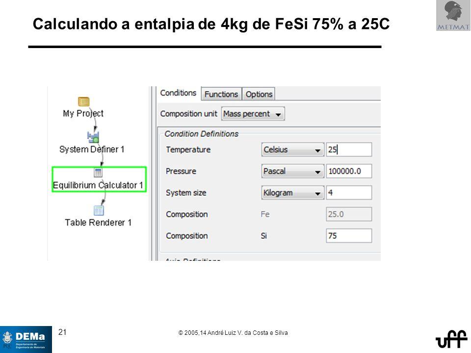 21 © 2005,14 André Luiz V. da Costa e Silva Calculando a entalpia de 4kg de FeSi 75% a 25C