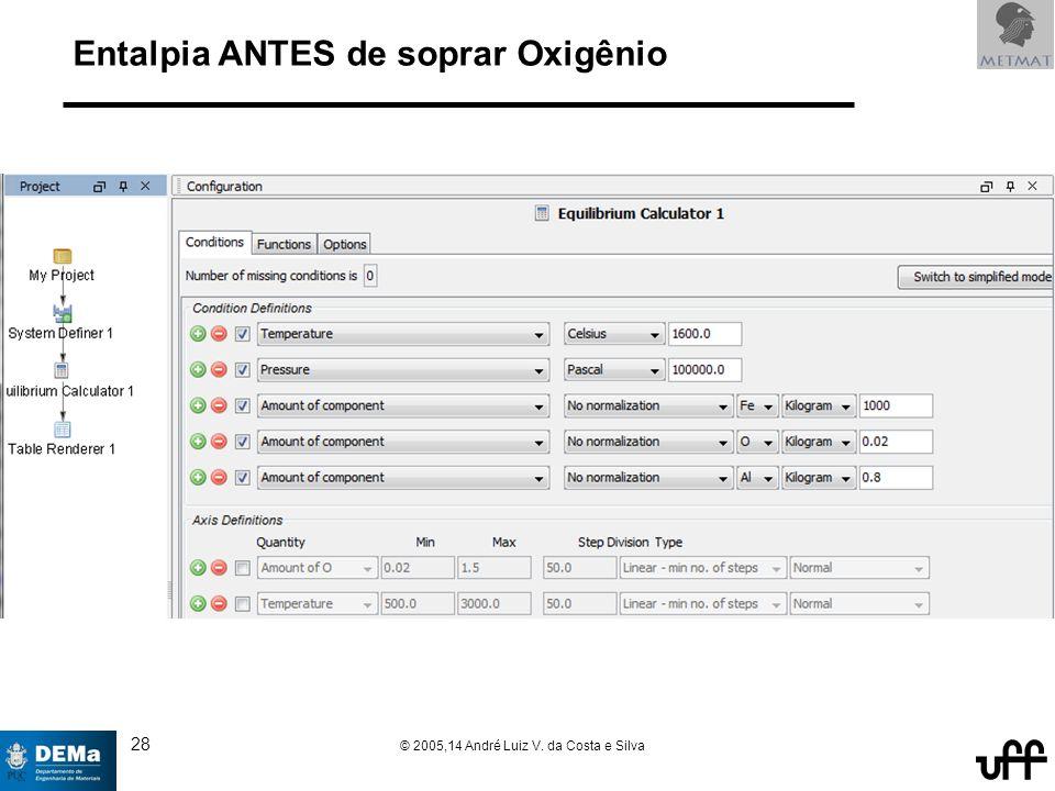 28 © 2005,14 André Luiz V. da Costa e Silva Entalpia ANTES de soprar Oxigênio