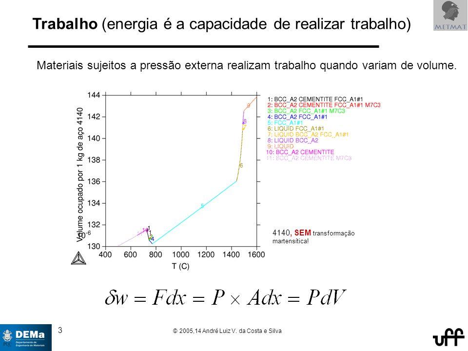 24 © 2005,14 André Luiz V. da Costa e Silva Equilibrium Calculator, Advanced Mode