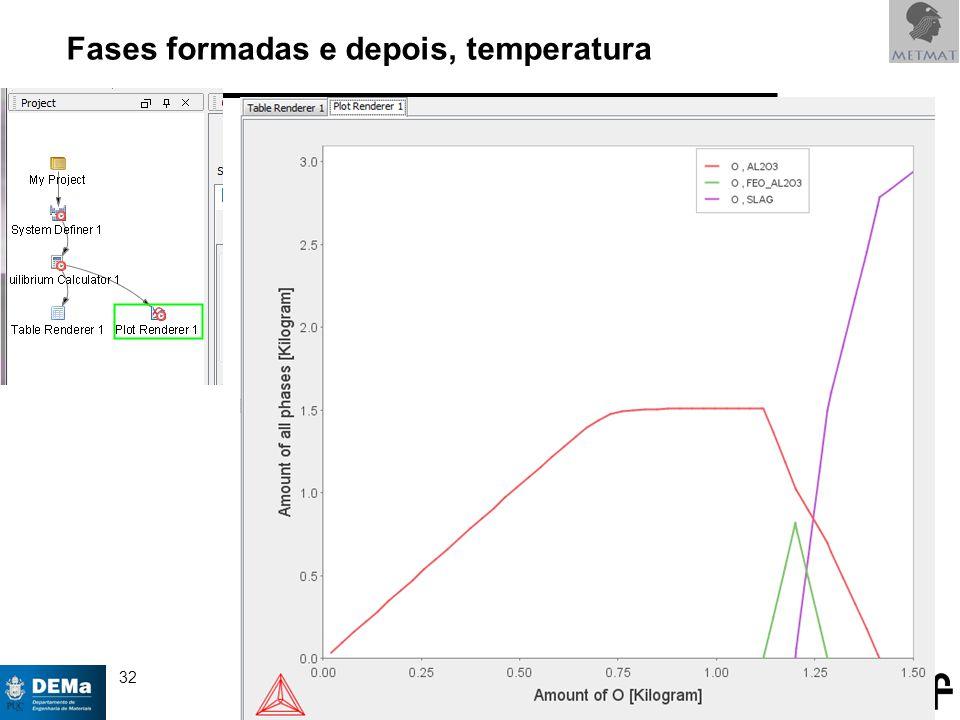 32 © 2005,14 André Luiz V. da Costa e Silva Fases formadas e depois, temperatura