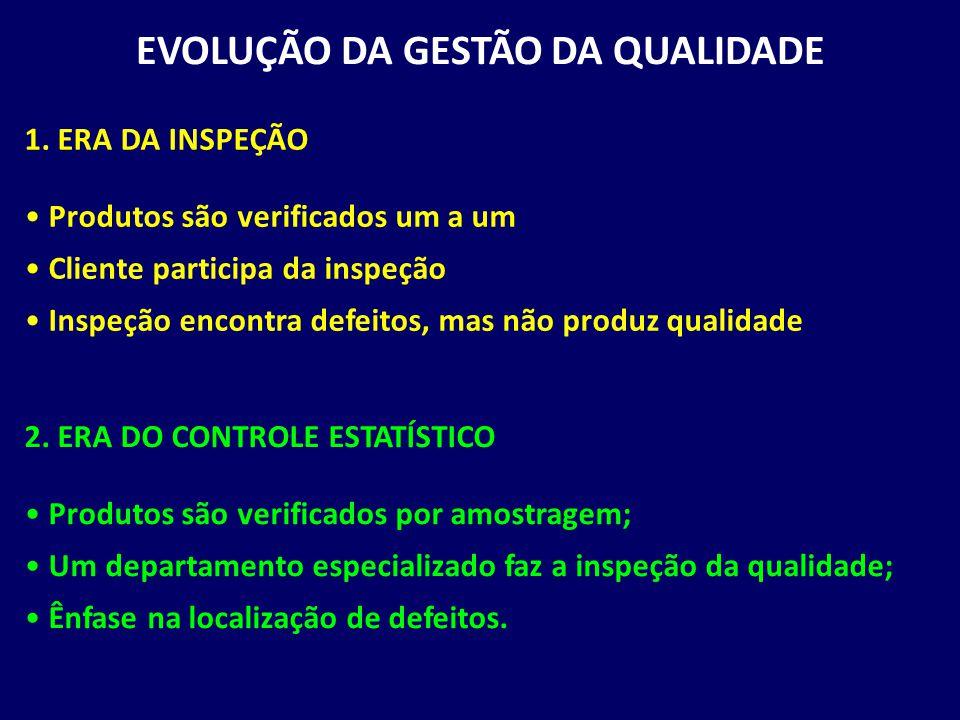 EVOLUÇÃO DA GESTÃO DA QUALIDADE 3.