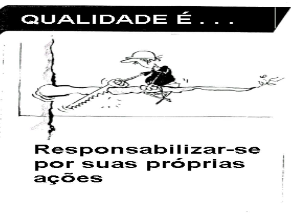 GESTÃO ESTRATÉGICA DE CUSTOS GESTÃO DE CUSTOS TRADICIONAL Não há provisão para desperdícios.