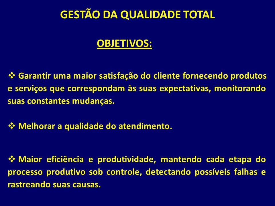 QUALIDADE - FERRAMENTAS CICLO PDCA SEIS SIGMA COLETA DE DADOS BENCHMARKING ESTRATIFICAÇÃO FOLHA DE VERIFICAÇÃO HISTOGRAMA DIAGRAMA DE DISPERSÃO CARTA DE CONTROLE S I S T E M A 5 S DIAGRAMA DE AFINIDADE DIAGRAMA DE ÁRVORE DIAGRAMA DE RELAÇÃO FMEA (Failure Model and Effect Analysis)