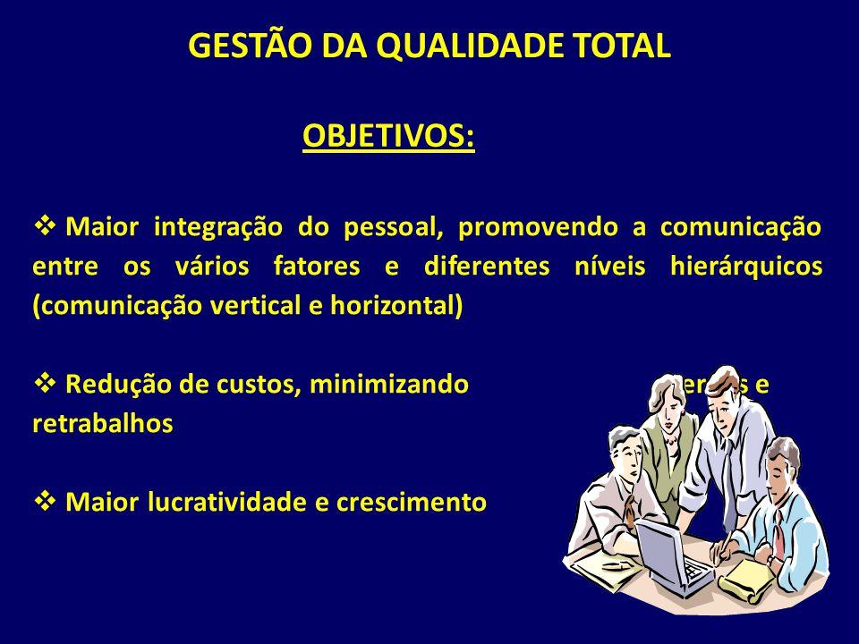 CUSTOS DE FALHAS INTERNAS 1.SURGEM QUANDO UM PRODUTO FORA DA CONFORMIDADE É DETECTADO ANTES CHEGAR AO CLIENTE; 2.