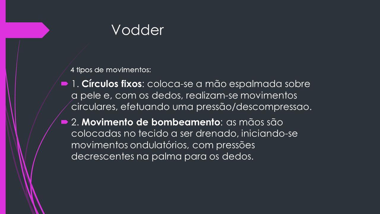 Vodder 4 tipos de movimentos:  1. Círculos fixos : coloca-se a mão espalmada sobre a pele e, com os dedos, realizam-se movimentos circulares, efetuan
