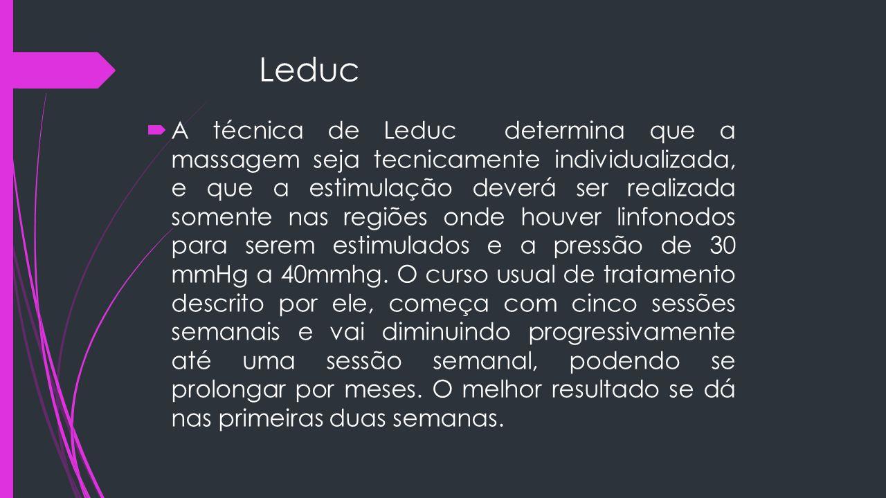 Leduc  A técnica de Leduc determina que a massagem seja tecnicamente individualizada, e que a estimulação deverá ser realizada somente nas regiões on