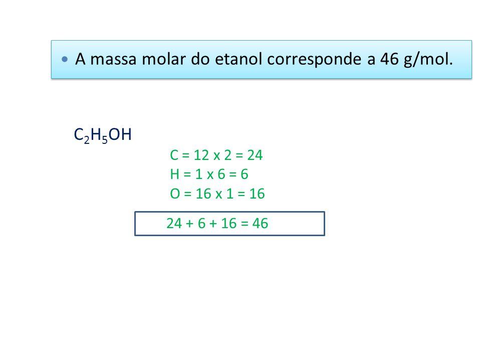 C 2 H 5 OH C = 12 x 2 = 24 H = 1 x 6 = 6 O = 16 x 1 = 16 24 + 6 + 16 = 46 A massa molar do etanol corresponde a 46 g/mol.