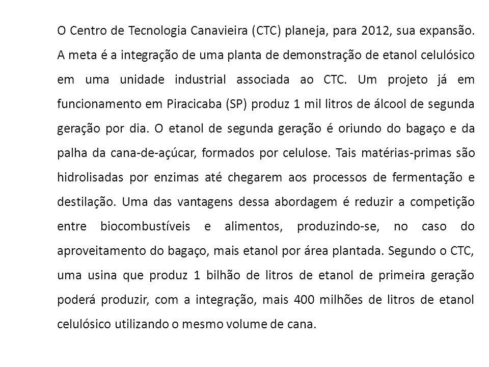 O Centro de Tecnologia Canavieira (CTC) planeja, para 2012, sua expansão. A meta é a integração de uma planta de demonstração de etanol celulósico em
