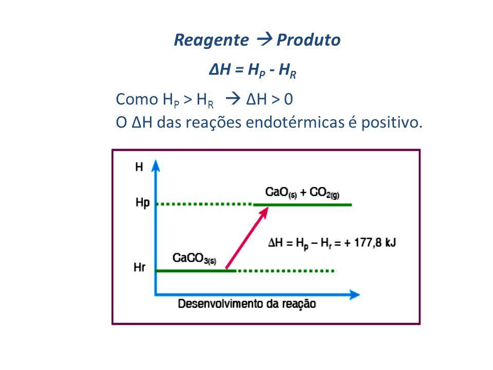 Reagente  Produto Como H P > H R  ΔH > 0 O ΔH das reações endotérmicas é positivo. ΔH = H P - H R