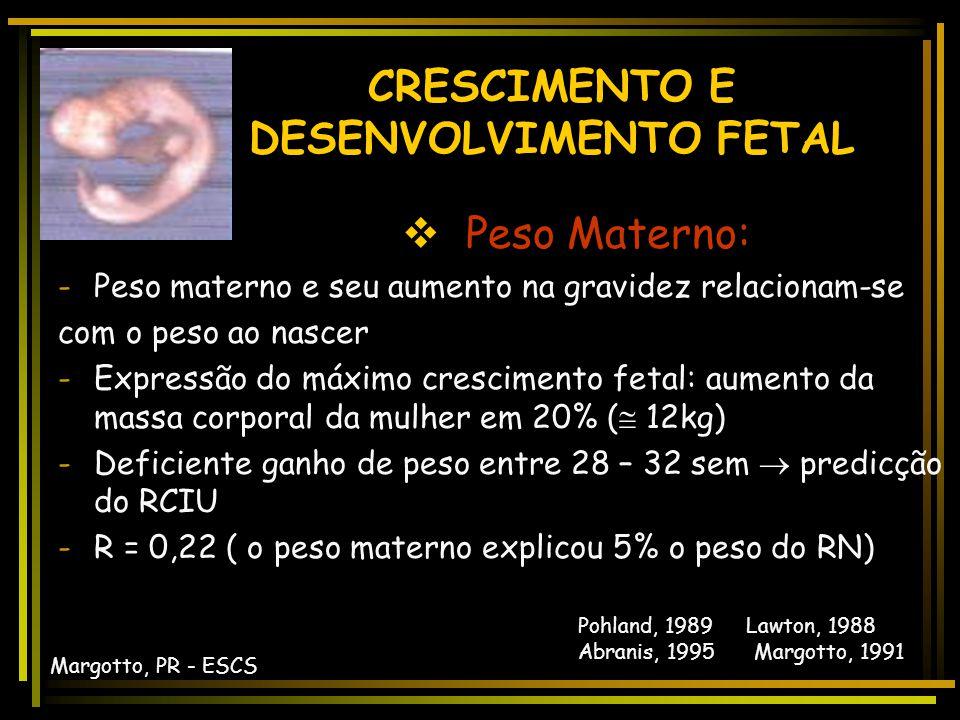 CRESCIMENTO E DESENVOLVIMENTO FETAL  Fatores Interferentes no Crescimento  Idade Materna : -Idade de maior capacidade biológica : 20 – 35 anos * < 1