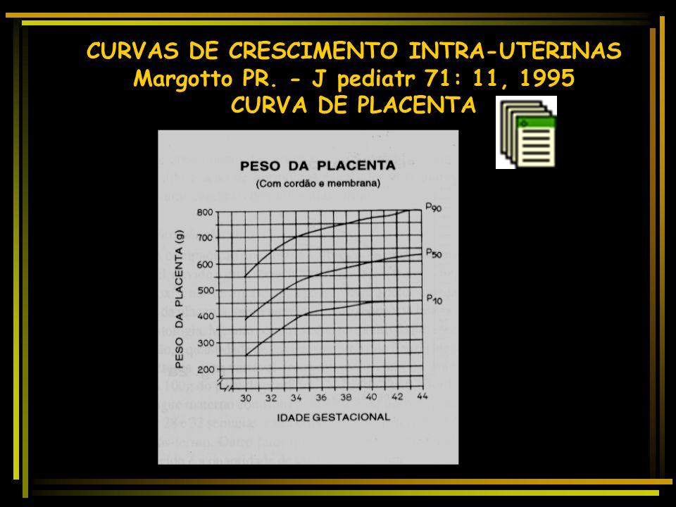 CRESCIMENTO E DESENVOLVIMENTO FETAL  Crescimento da placenta -Crescimento placentário > crescimento fetal até 16 ª sem. -Crescimento máximo do feto :