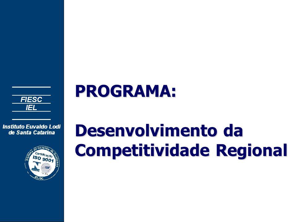 PROGRAMA: Desenvolvimento da Competitividade Regional