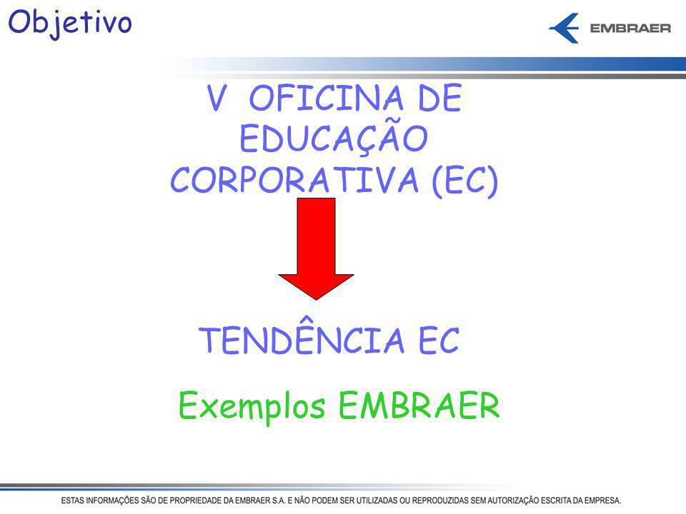 Objetivo V OFICINA DE EDUCAÇÃO CORPORATIVA (EC) TENDÊNCIA EC Exemplos EMBRAER