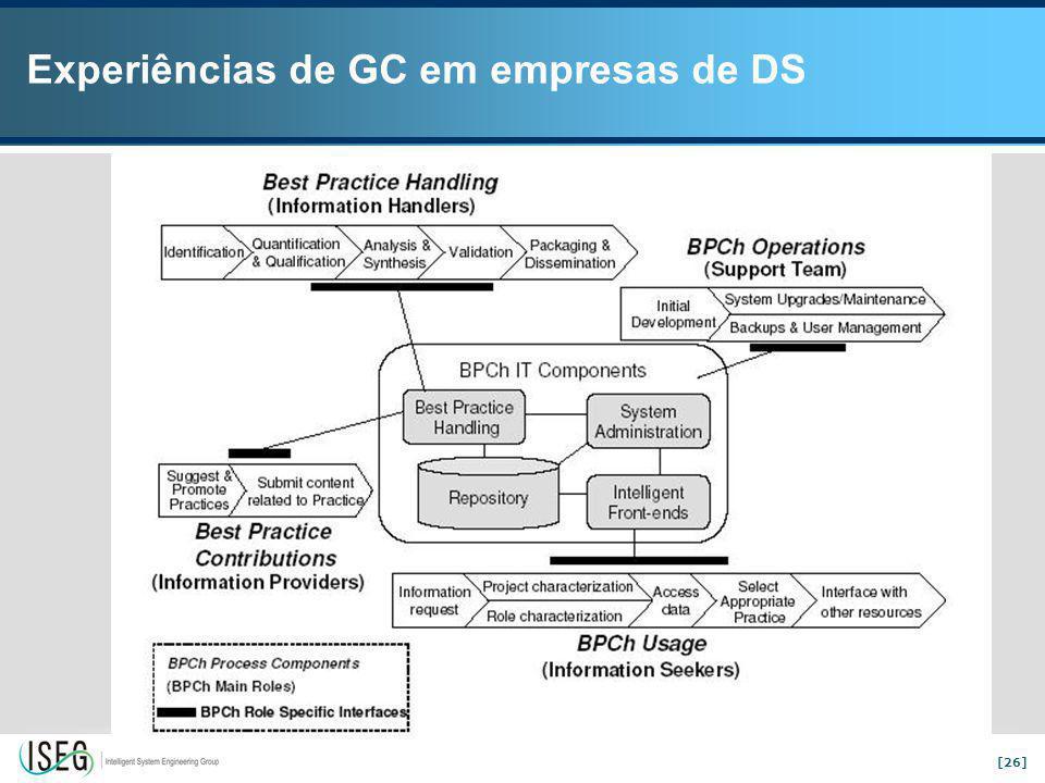 [26] Experiências de GC em empresas de DS